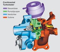 Schnittbild: Vollautomatische Montage bringt Qualitäts- und Kostenvorteile