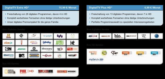 Tele Columbus erweitert Pay-TV-Angebot