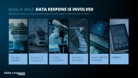 Vom Hardwaredistributor zum Lösungsanbieter – Data Respons baut Leistungsportfolio umfassend aus