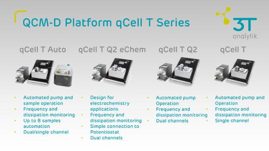 qCell T series