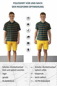 T-Shirt vor (links) und nach (rechts) der Passform-Optimierung © Hohenstein Institute