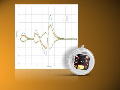 Détecteurs Pyroélectriques avec Amplificateur Différentiel