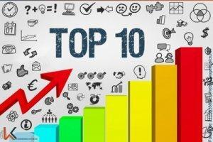 Ranking in Google - Verbessere Deine Position im Netz