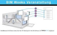BIM Weeks - IFC Datenübernahme im Open-BIM Prozess