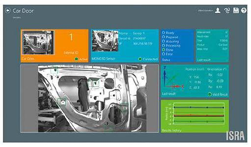 MONO3D: Nur wenige Schritte bis zur fertigen Anwendung. Intuitive Parametrisierung der GUI im modernen Design