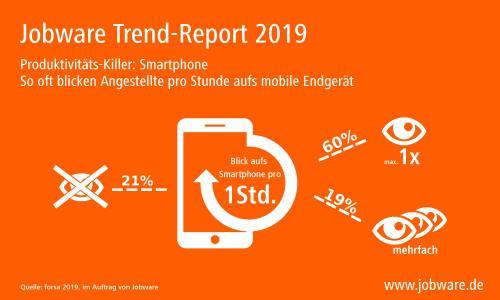 Jobware Trend-Report: Smartphones stehlen täglich über eine Stunde Arbeitszeit