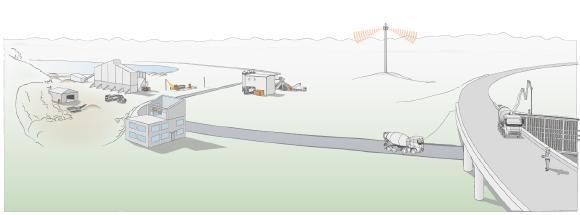 Mit WDV2020 sind die Betonwerke vernetzt von der Rohstoffgewinnung bis zur Betonierleistung.