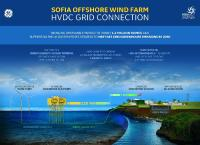RWE chooses state-of-the-art electrical transmission system for its 1.4 GW Sofia Offshore Wind Farm