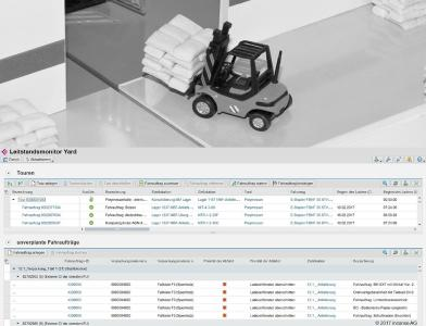 inconsoS/TCS: Effiziente Softwarelösung für den innerbetrieblichen Materialtransport