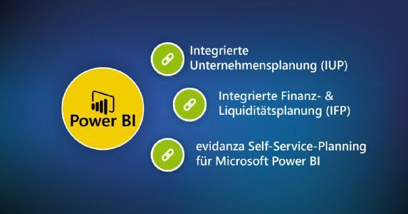 Planung für Microsoft Power BI - evidanza AG