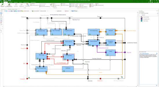 iQUAVIS Blockdiagramm Quelle: Two Pillars GmbH