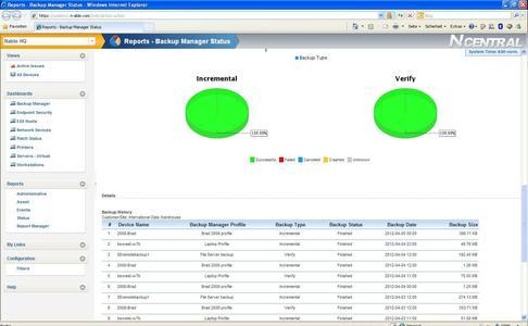 N-central 8.2 Back Up Monitoring