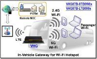 Anbindung des VHG87B