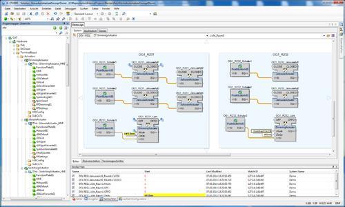 Einfaches Engineering mit vorgefertigten Softwareobjekten: Per Drag & Drop entstehen schnell zuverlässige Lösungen