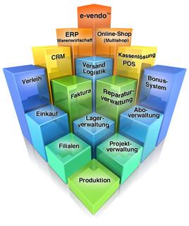 e-vendo-system-uebersicht.jpg