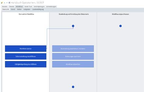 Mit roXtra kann FSZ Nattland ihre Dokumente effizient lenken und bearbeiten
