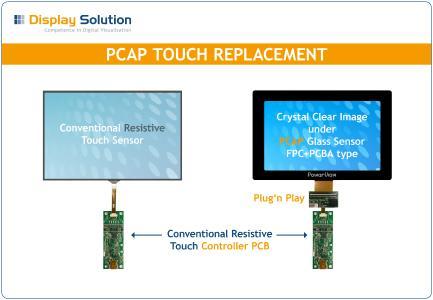 PCAP Touchscreen Replacement für bestehende Geräte