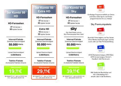 Internet, Telefon und HDTV als 3er Kombi