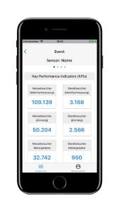ExpoCloud Insights iPhone KPIs