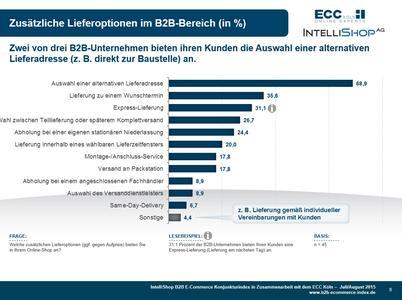 B2B E-Commerce Konjunkturindex 07+08-2015 - Zusatzfrage Lieferoptionen