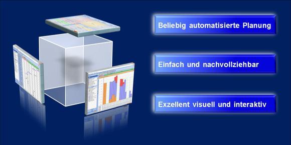 Das neue White Box APS der Wassermann AG ist einfach, transparent und im Automatisierungsgrad frei skalierbar
