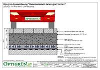 """[PDF] Schichtaufbau der Optigrün-Systemlösung """"Retentionsdach"""" Typ """"Drossel LKW-befahrbar"""""""