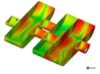 Simulation of an automotive muffler: acoustic response