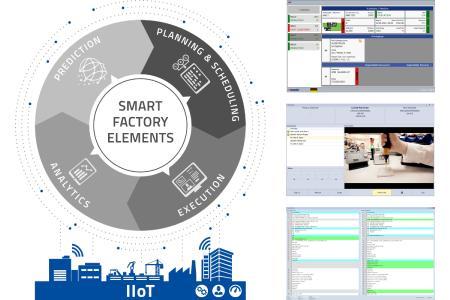 """Als Bestandteil im Modell """"Smart Factory Elements"""" beinhaltet IIoT ein breites Spektrum an Funktionen und Anwendungen für die Erfassung und Bereitstellung von Daten im Shopfloor / Bildquelle: MPDV"""