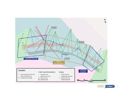 Abbildung 1. Geologie des Grundgesteins bei Iron Creek basierend auf Kartierungen und historischen Bohrungen. Kobalt-Kupfer-Mineralisierungszonen auf Grundlage der historischen und den aktuellen Bohrungen von 2017