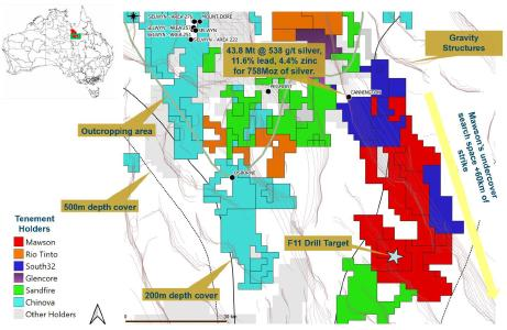 Figure 1: Map of the Mount Isa SE project showing exploration permits, other tenement holders, limit to outcropping area, gravity structures and the location of the F11 drill target