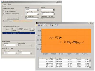 컬러 테스팅을 위한CIE1931 XYZ 색채계 보드