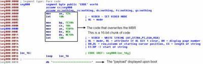 Yonsole-Code überschreibt den Master Boot Record der lokalen Festplatte