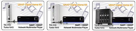 Digital Home Kit Solution