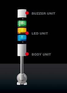 Die Signaltürme der LR-Serie verfügen über eine steckbare Konstruktion. Dadurch können Anwender die einzelnen Elemente beliebig anordnen