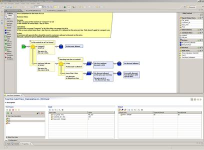 Neuer Test Editor mit Gegenüberstellung von Input, Output und erwartetem Ergebnis