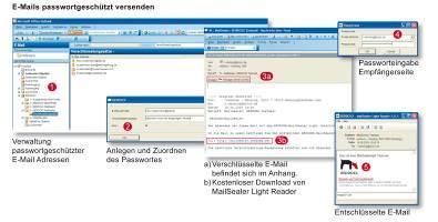 E-Mails passwortgeschützt versenden: Screenshot MailSealer Light