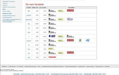 Die Matrix aller erhältlichen 74er ICs von renommierten Herstellern