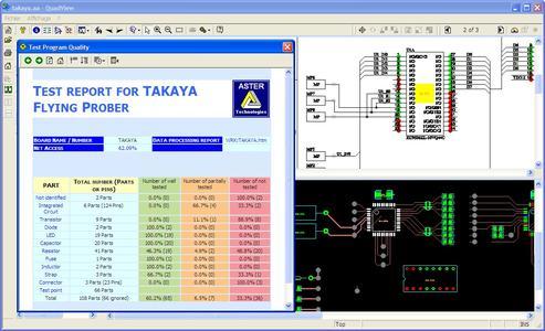 ASTER Technologies stellt eine neue Generation bedienerfreundlicher Tools für die Analyse der Testabdeckung vor