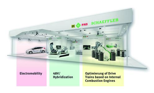 The different themed areas at Schaeffler's IAA booth reflect the company's diversification strategy