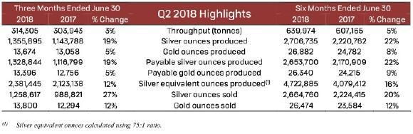EDR-Q2-Highlights