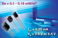Vishay's 3-V Infrared Receiver Series Offers Enhanced Sensitivity, 70% Reduction in Operating Current, Broader 2.5-V to 5.5-V Power Supply Range, and Improved EMI and ESD Immunity