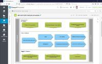 QMS software SmartProcess
