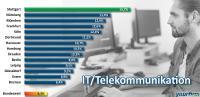 Freie Stellen in Stuttgart im Bereich IT/Telekommunikation