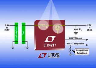 Integrated 2Amp MOSFET & Sense Resistor Provides Compact Hot Swap Solution