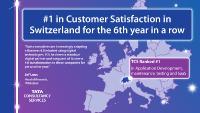TCS Schweiz Infografik inklusive Zitat Jef Loos, Head of Sourcing Whitelane Research
