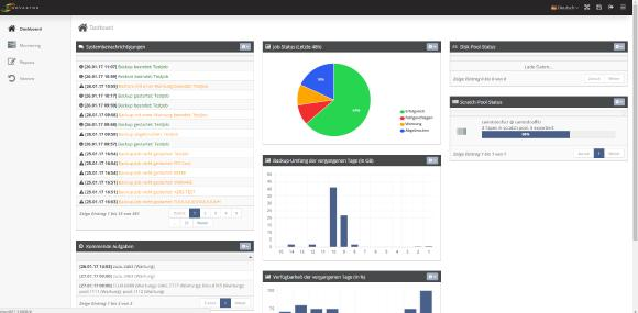 Preview: NovaBACKUP DataCenter Compact Control (Dashboard)