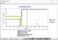 JMatPro 10 beantwortet auch anspruchsvollste Fragen zu Werkstoffeigenschaften