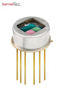 Miniaturized multi channel detector LRM-274 from InfraTec