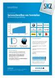 [PDF] Factsheet Serienschweissen