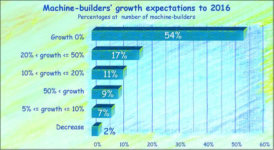 Wachstumserwartungen_e.jpg
